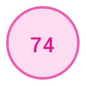 74-es méretű lány új hálózsák